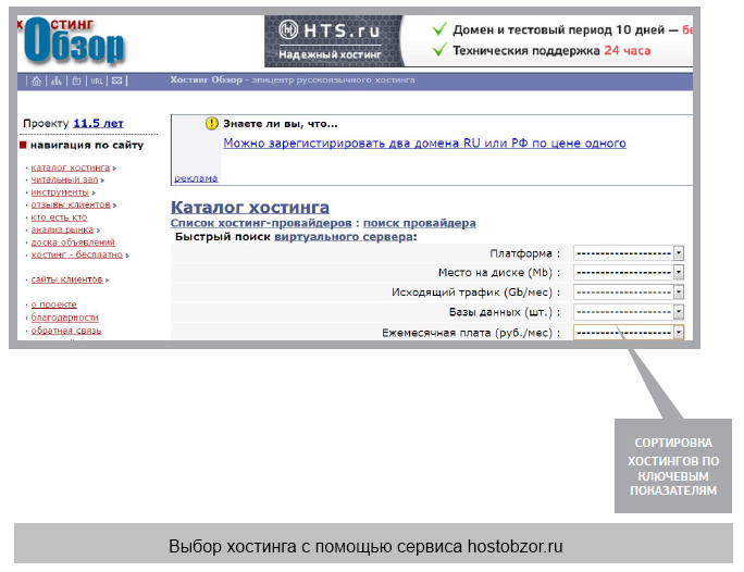 хостинг серверов minecraft 1 слот 5 рублей